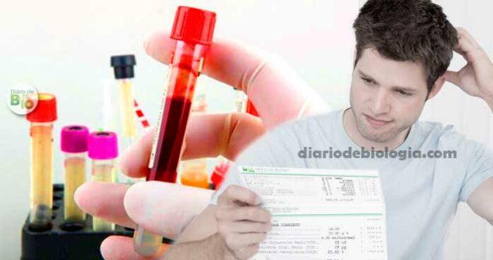 Exame de sangue como interpretar um Hemograma Completo